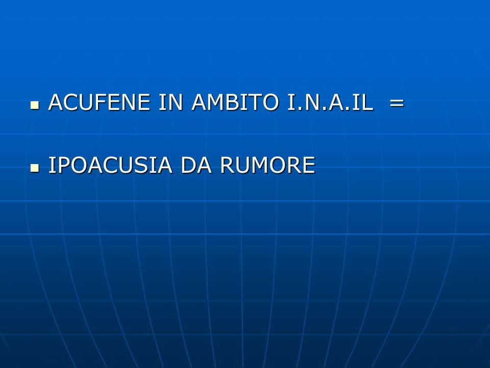 ACUFENE IN AMBITO I.N.A.IL = ACUFENE IN AMBITO I.N.A.IL = IPOACUSIA DA RUMORE IPOACUSIA DA RUMORE