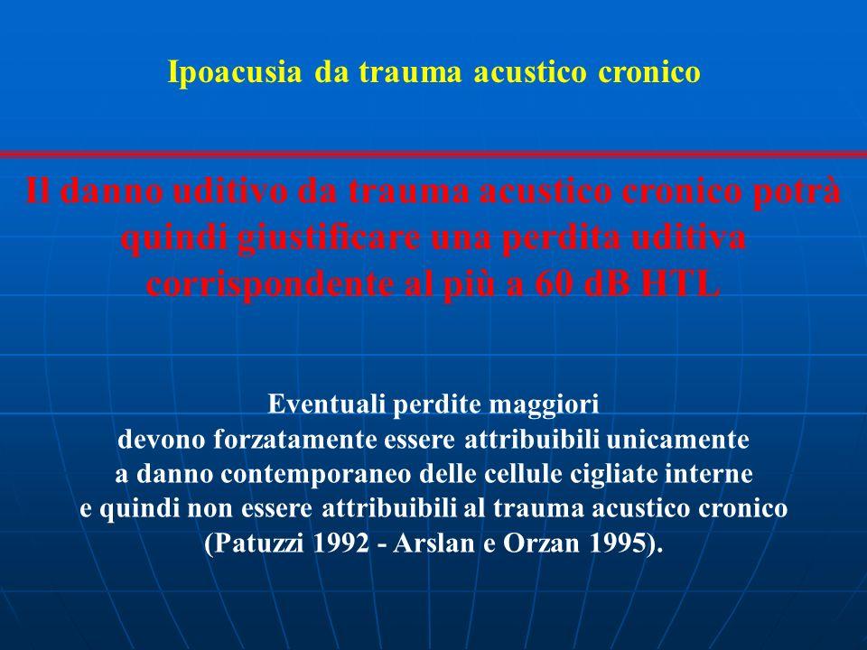 Ipoacusia da trauma acustico cronico Il danno uditivo da trauma acustico cronico potrà quindi giustificare una perdita uditiva corrispondente al più a