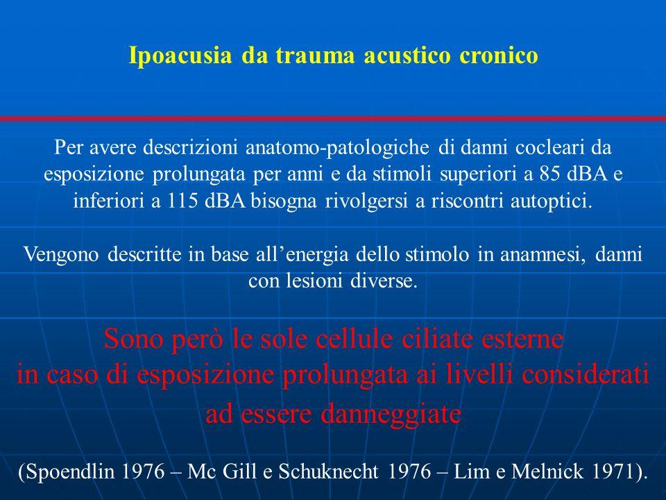 Per avere descrizioni anatomo-patologiche di danni cocleari da esposizione prolungata per anni e da stimoli superiori a 85 dBA e inferiori a 115 dBA b