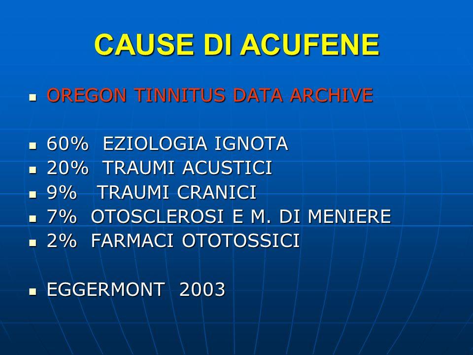 CAUSE DI ACUFENE OREGON TINNITUS DATA ARCHIVE OREGON TINNITUS DATA ARCHIVE 60% EZIOLOGIA IGNOTA 60% EZIOLOGIA IGNOTA 20% TRAUMI ACUSTICI 20% TRAUMI AC