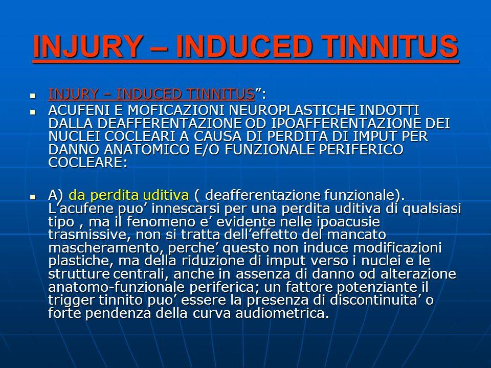 INJURY – INDUCED TINNITUS INJURY – INDUCED TINNITUS: INJURY – INDUCED TINNITUS: ACUFENI E MOFICAZIONI NEUROPLASTICHE INDOTTI DALLA DEAFFERENTAZIONE OD