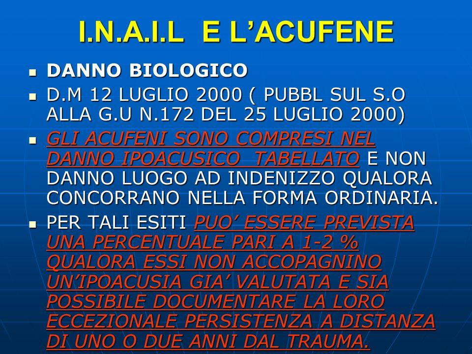 I.N.A.I.L E LACUFENE DANNO BIOLOGICO DANNO BIOLOGICO D.M 12 LUGLIO 2000 ( PUBBL SUL S.O ALLA G.U N.172 DEL 25 LUGLIO 2000) D.M 12 LUGLIO 2000 ( PUBBL