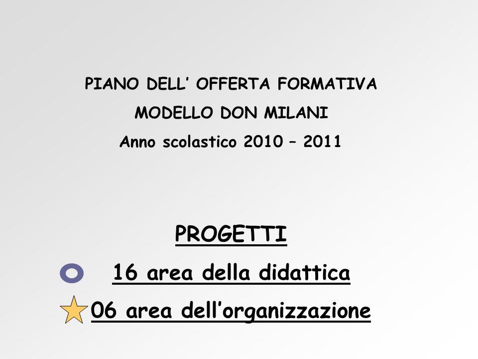 PIANO DELL OFFERTA FORMATIVA MODELLO DON MILANI Anno scolastico 2010 – 2011 PROGETTI 16 area della didattica 06 area dellorganizzazione