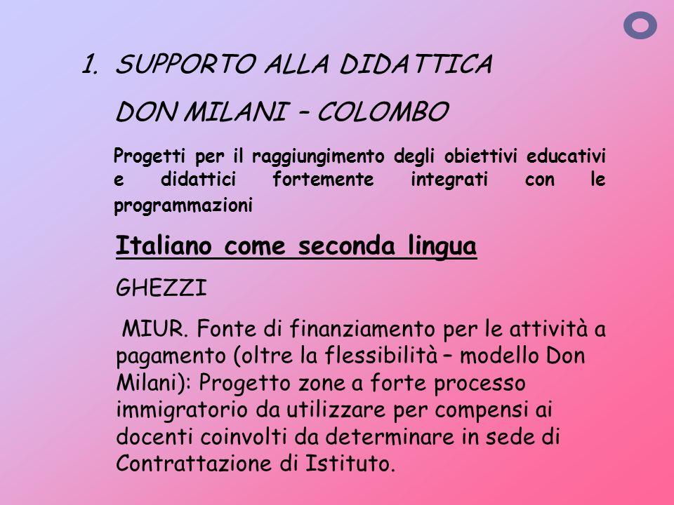 1.SUPPORTO ALLA DIDATTICA DON MILANI – COLOMBO Progetti per il raggiungimento degli obiettivi educativi e didattici fortemente integrati con le programmazioni Italiano come seconda lingua GHEZZI MIUR.