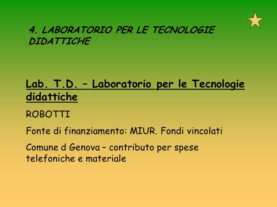 Lab. T.D. – Laboratorio per le Tecnologie didattiche ROBOTTI Fonte di finanziamento: MIUR.