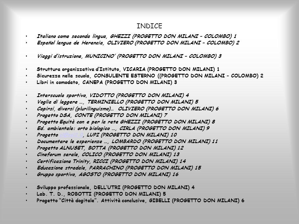 INDICE Italiano come seconda lingua, GHEZZI (PROGETTO DON MILANI – COLOMBO) 1 Español lengua de Herencia, OLIVIERO (PROGETTO DON MILANI – COLOMBO) 2 Viaggi distruzione, MUNICINO (PROGETTO DON MILANI – COLOMBO) 3 Struttura organizzativa dIstituto, VICARIA (PROGETTO DON MILANI) 1 Sicurezza nella scuola, CONSULENTE ESTERNO ((PROGETTO DON MILANI – COLOMBO) 2 Libri in comodato, CANEPA (PROGETTO DON MILANI) 3 Interscuola sportivo, VIDOTTO (PROGETTO DON MILANI) 4 Voglia di leggere …, TERMINIELLO (PROGETTO DON MILANI) 5 Capirsi, diversi (plurilinguismo)… OLIVIERO (PROGETTO DON MILANI) 6 Progetto DSA, CONTE (PROGETTO DON MILANI) 7 Progetto Equità con e per la rete GHEZZI (PROGETTO DON MILANI) 8 Ed.