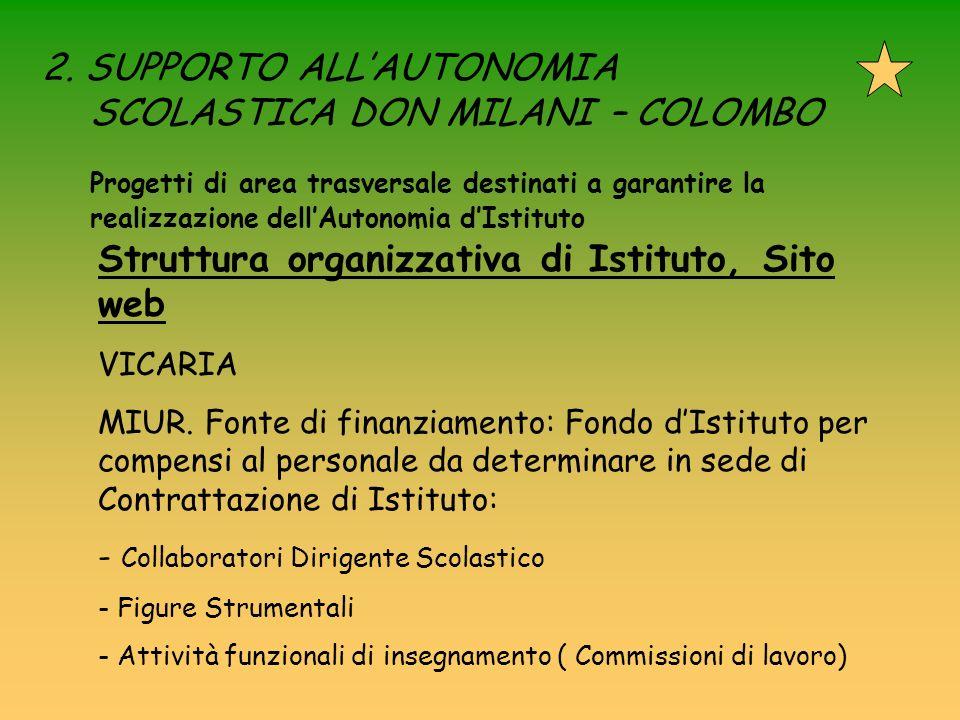 2. SUPPORTO ALLAUTONOMIA SCOLASTICA DON MILANI – COLOMBO Progetti di area trasversale destinati a garantire la realizzazione dellAutonomia dIstituto S