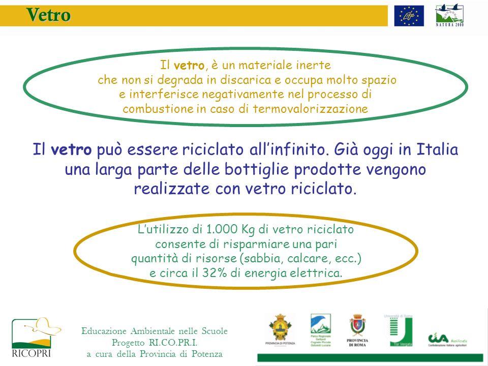 Educazione Ambientale nelle Scuole Progetto RI.CO.PR.I. a cura della Provincia di PotenzaVetro Il vetro, è un materiale inerte che non si degrada in d