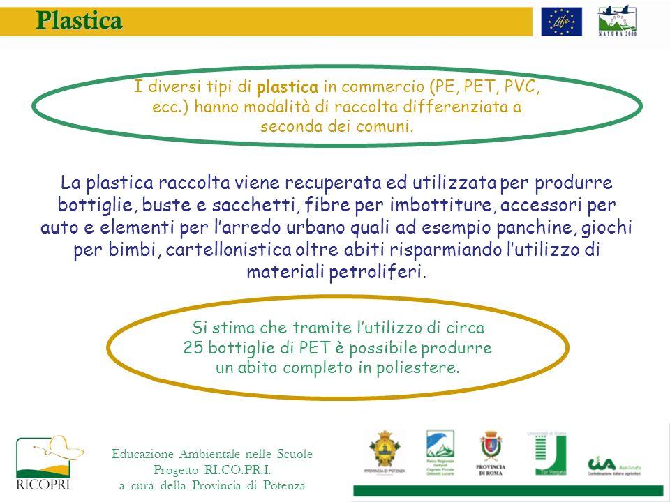 Educazione Ambientale nelle Scuole Progetto RI.CO.PR.I. a cura della Provincia di PotenzaPlastica I diversi tipi di plastica in commercio (PE, PET, PV