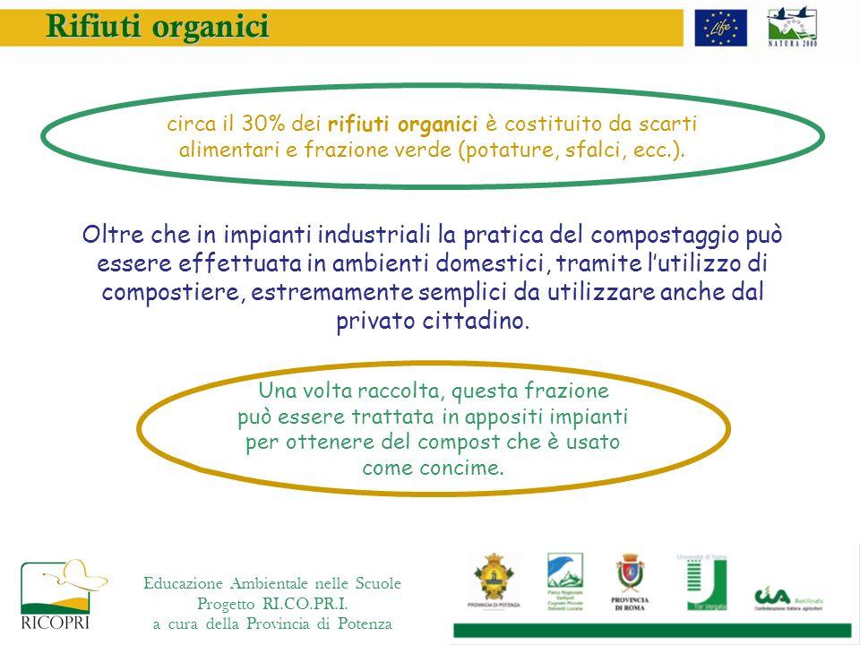 Educazione Ambientale nelle Scuole Progetto RI.CO.PR.I. a cura della Provincia di Potenza Rifiuti organici circa il 30% dei rifiuti organici è costitu