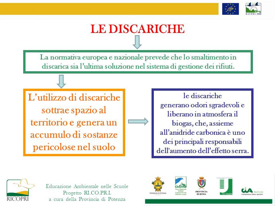 Educazione Ambientale nelle Scuole Progetto RI.CO.PR.I. a cura della Provincia di Potenza LE DISCARICHE La normativa europea e nazionale prevede che l
