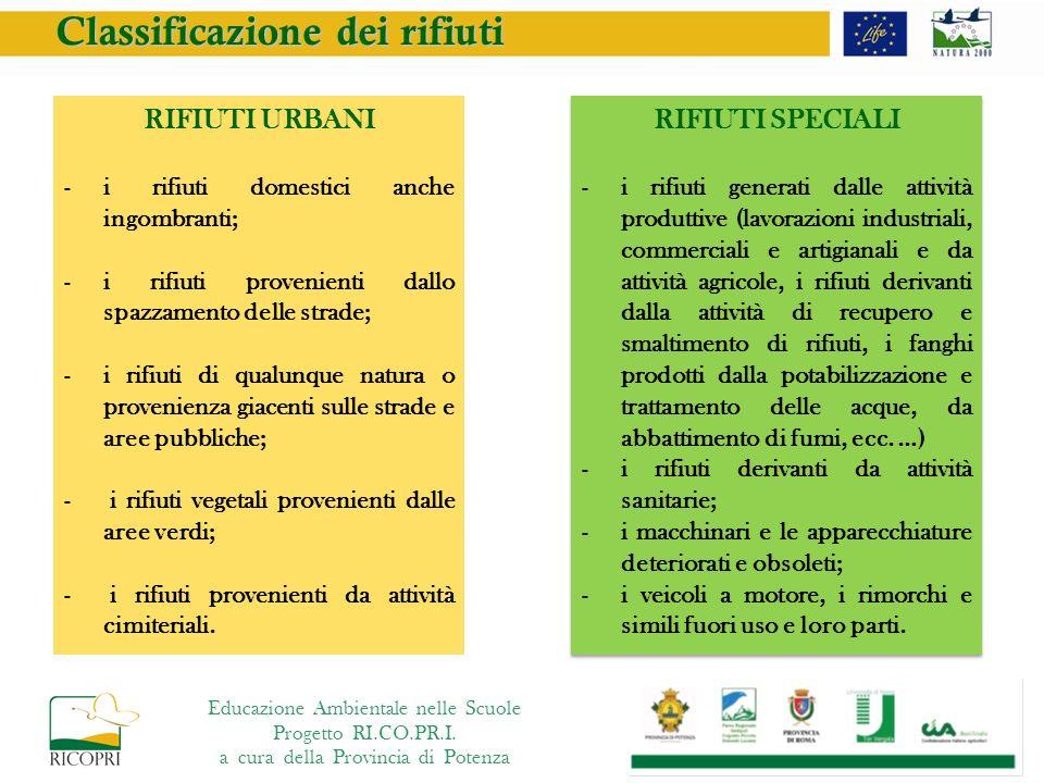 Classificazione dei rifiuti RIFIUTI URBANI -i rifiuti domestici anche ingombranti; -i rifiuti provenienti dallo spazzamento delle strade; -i rifiuti d
