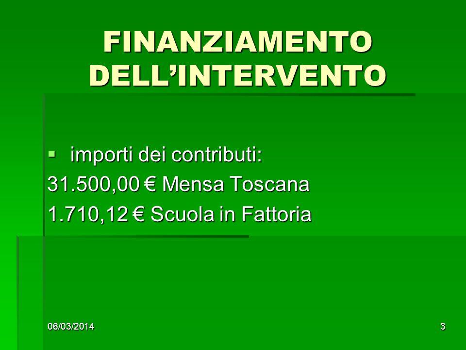 06/03/20143 FINANZIAMENTO DELLINTERVENTO importi dei contributi: importi dei contributi: 31.500,00 Mensa Toscana 1.710,12 Scuola in Fattoria