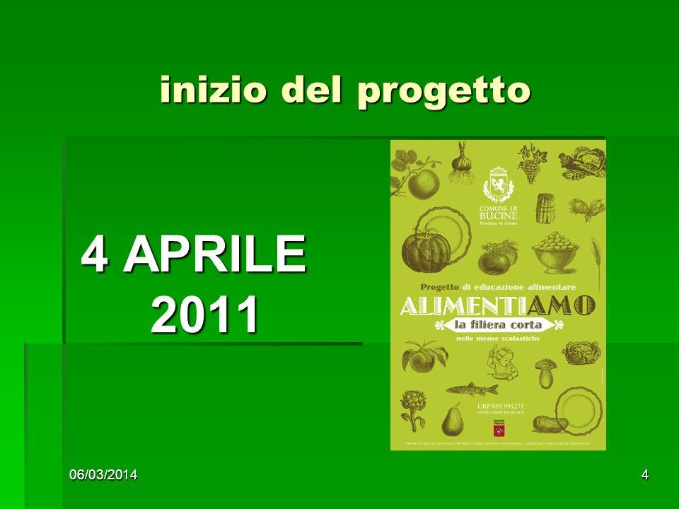 06/03/20144 inizio del progetto 4 APRILE 2011