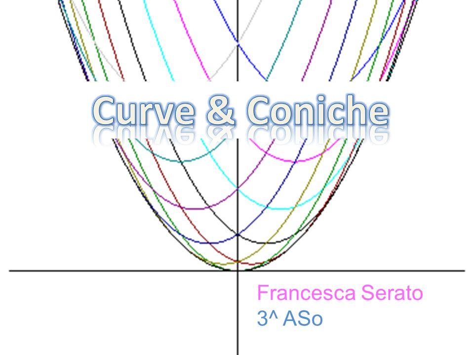 Il concetto di curva ha conosciuto una profonda evoluzione negli ultimi secoli.