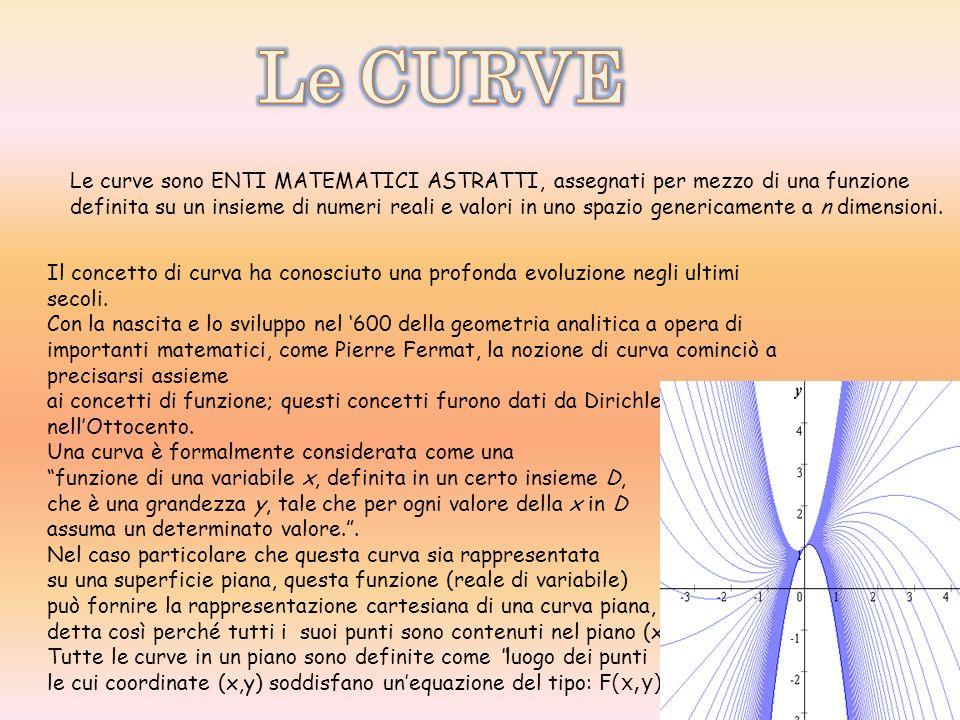 Il concetto di curva ha conosciuto una profonda evoluzione negli ultimi secoli. Con la nascita e lo sviluppo nel 600 della geometria analitica a opera