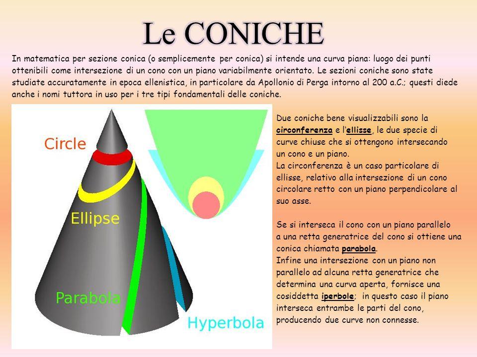 In matematica per sezione conica (o semplicemente per conica) si intende una curva piana: luogo dei punti ottenibili come intersezione di un cono con