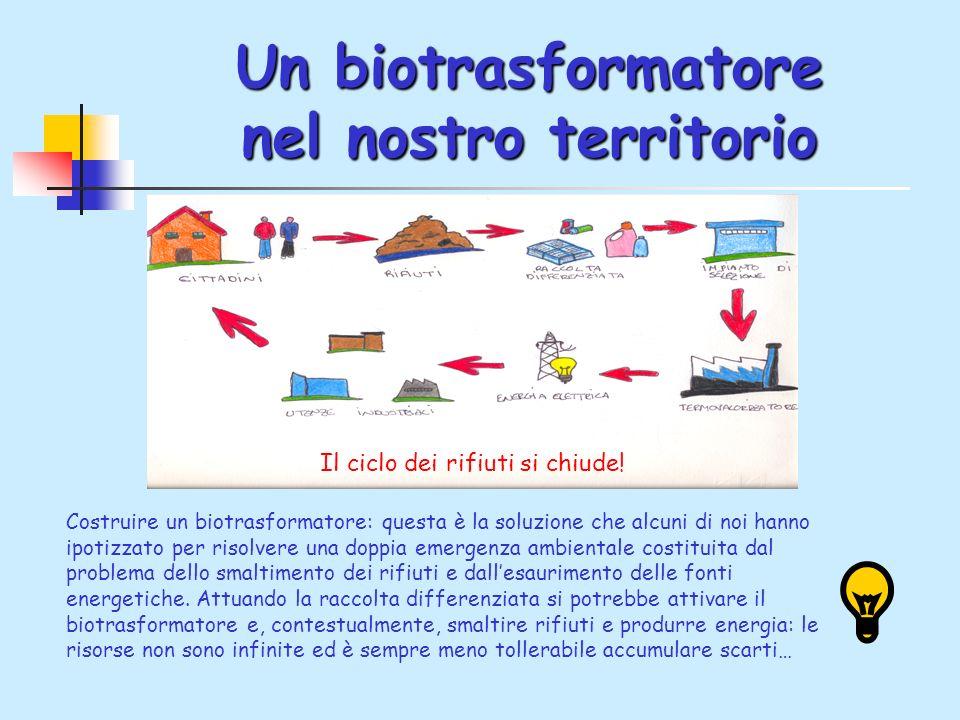 Un biotrasformatore nel nostro territorio Costruire un biotrasformatore: questa è la soluzione che alcuni di noi hanno ipotizzato per risolvere una doppia emergenza ambientale costituita dal problema dello smaltimento dei rifiuti e dallesaurimento delle fonti energetiche.