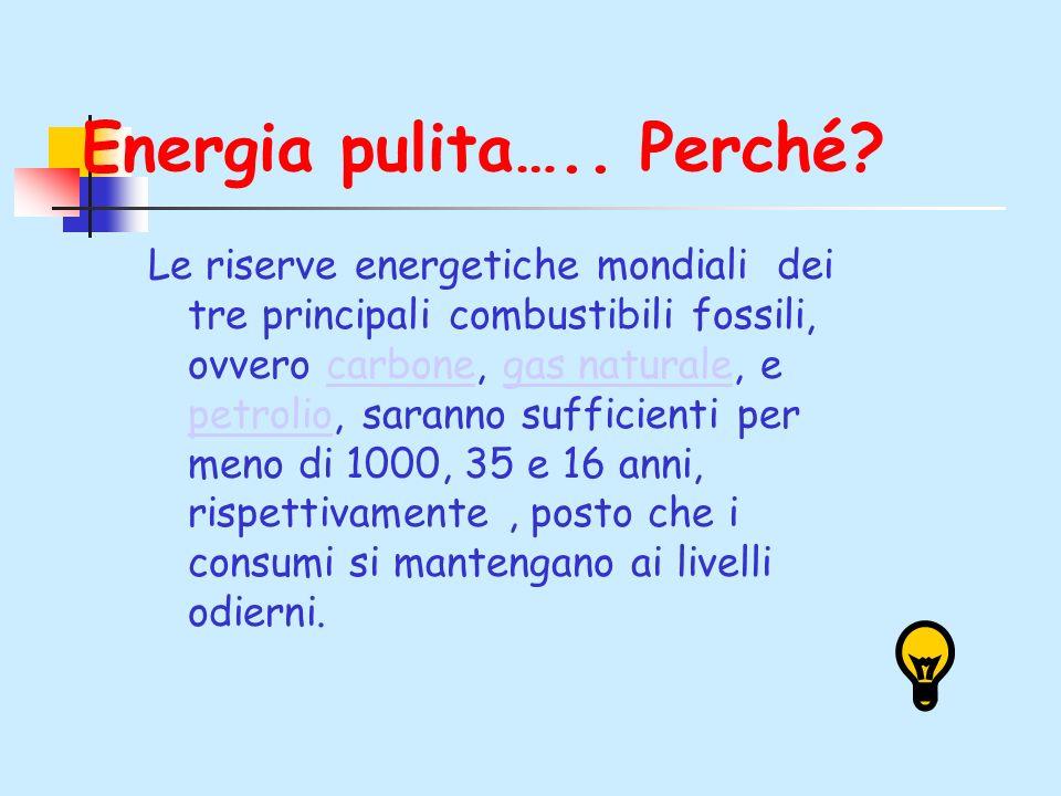 Energia pulita…..Perché.
