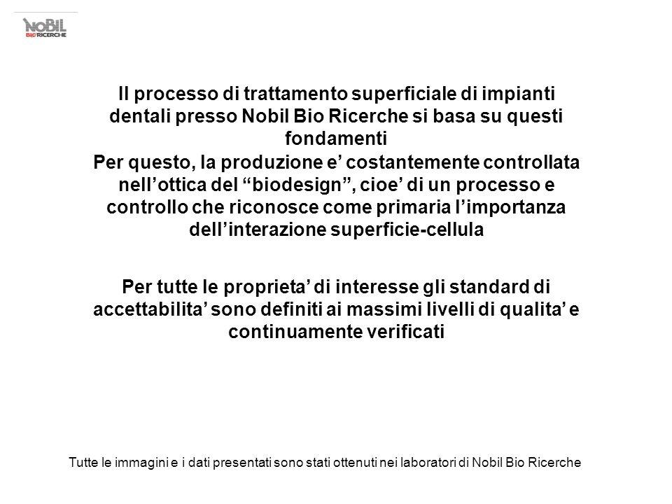 Il processo di trattamento superficiale di impianti dentali presso Nobil Bio Ricerche si basa su questi fondamenti Per questo, la produzione e costant