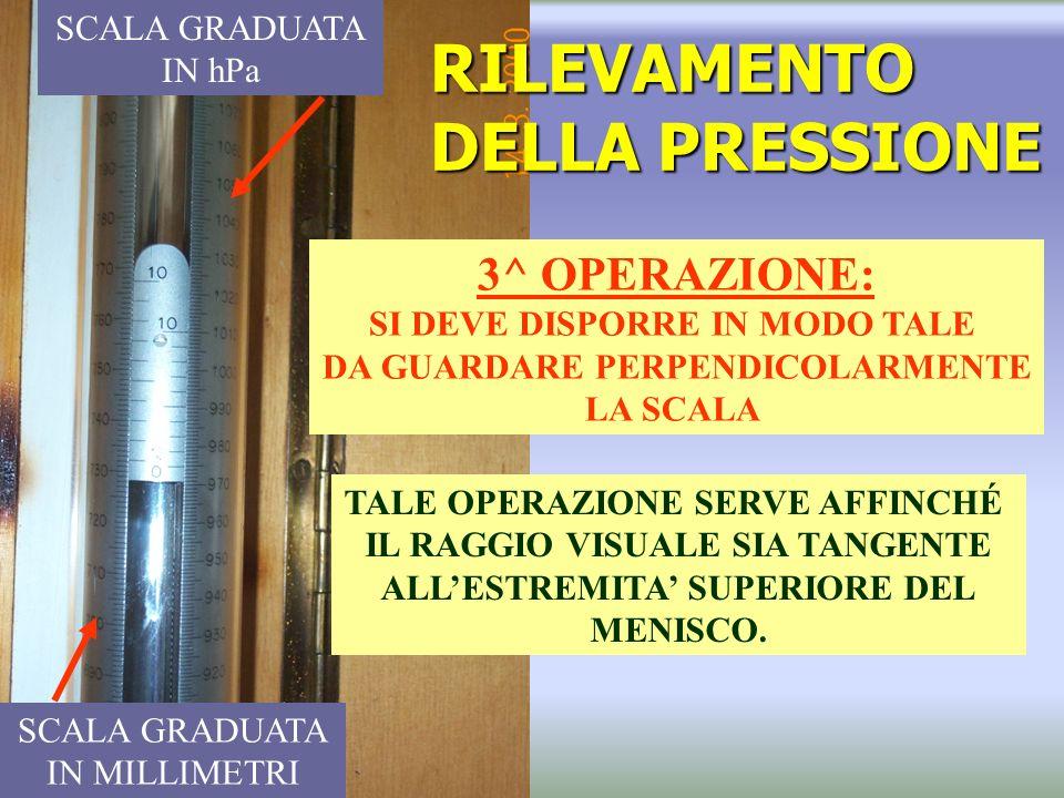 RILEVAMENTO DELLA PRESSIONE 3^ OPERAZIONE: SI DEVE DISPORRE IN MODO TALE DA GUARDARE PERPENDICOLARMENTE LA SCALA SCALA GRADUATA IN hPa SCALA GRADUATA IN MILLIMETRI TALE OPERAZIONE SERVE AFFINCHÉ IL RAGGIO VISUALE SIA TANGENTE ALLESTREMITA SUPERIORE DEL MENISCO.