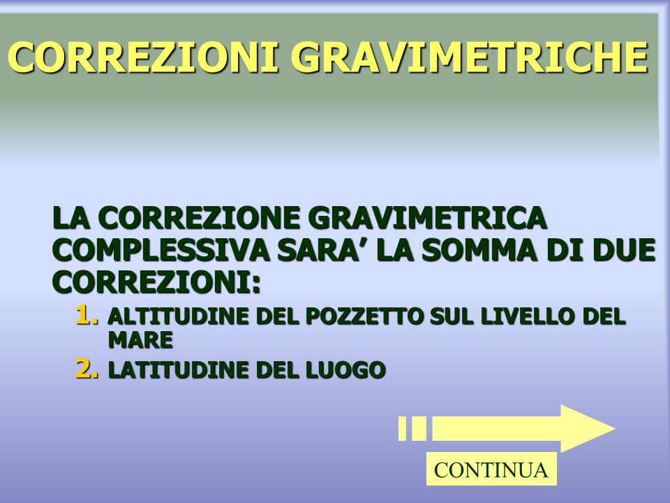 CORREZIONI GRAVIMETRICHE LA CORREZIONE GRAVIMETRICA COMPLESSIVA SARA LA SOMMA DI DUE CORREZIONI: 1.