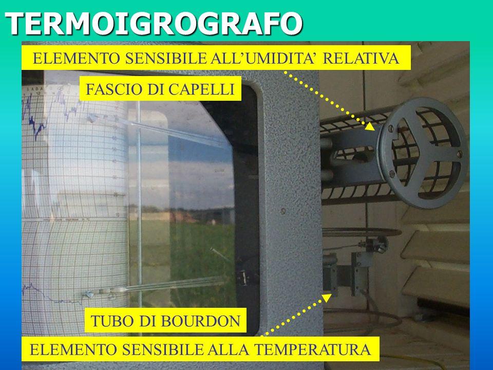 IL TERMOIGROGRAFO La cartina di registrazione è un foglio rettangolare che va avvolto sul tamburo di registrazione.