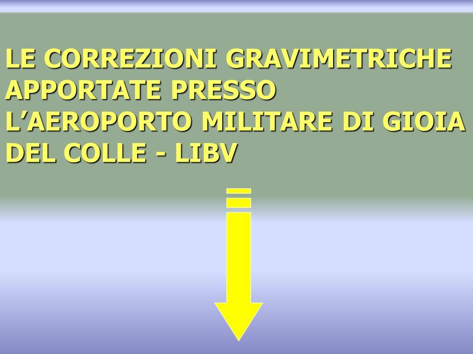 LE CORREZIONI GRAVIMETRICHE APPORTATE PRESSO LAEROPORTO MILITARE DI GIOIA DEL COLLE - LIBV