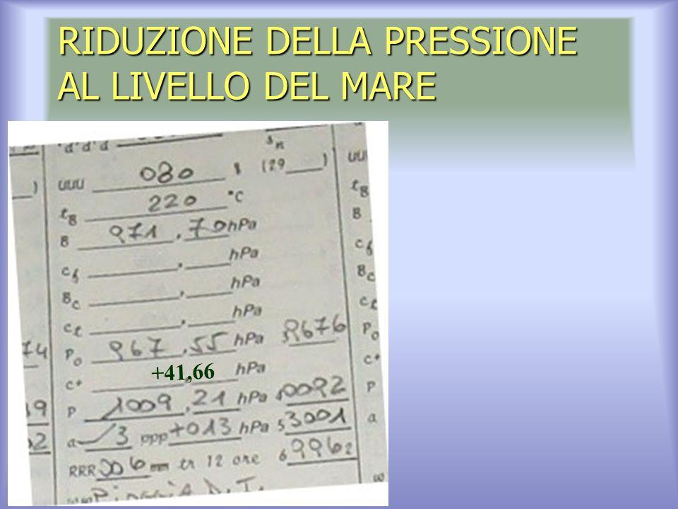RIDUZIONE DELLA PRESSIONE AL LIVELLO DEL MARE +41,66
