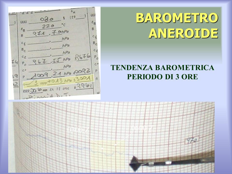 BAROMETRO ANEROIDE TENDENZA BAROMETRICA PERIODO DI 3 ORE 0300/Z 0600/Z