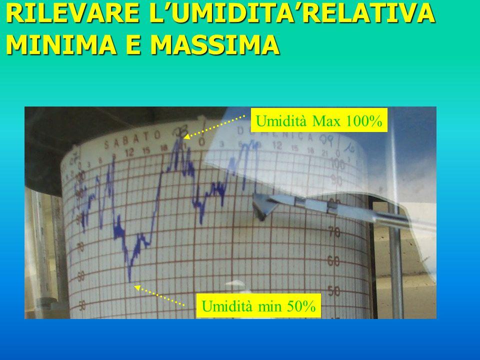 RILEVARE LUMIDITARELATIVA MINIMA E MASSIMA Umidità min 50% Umidità Max 100%