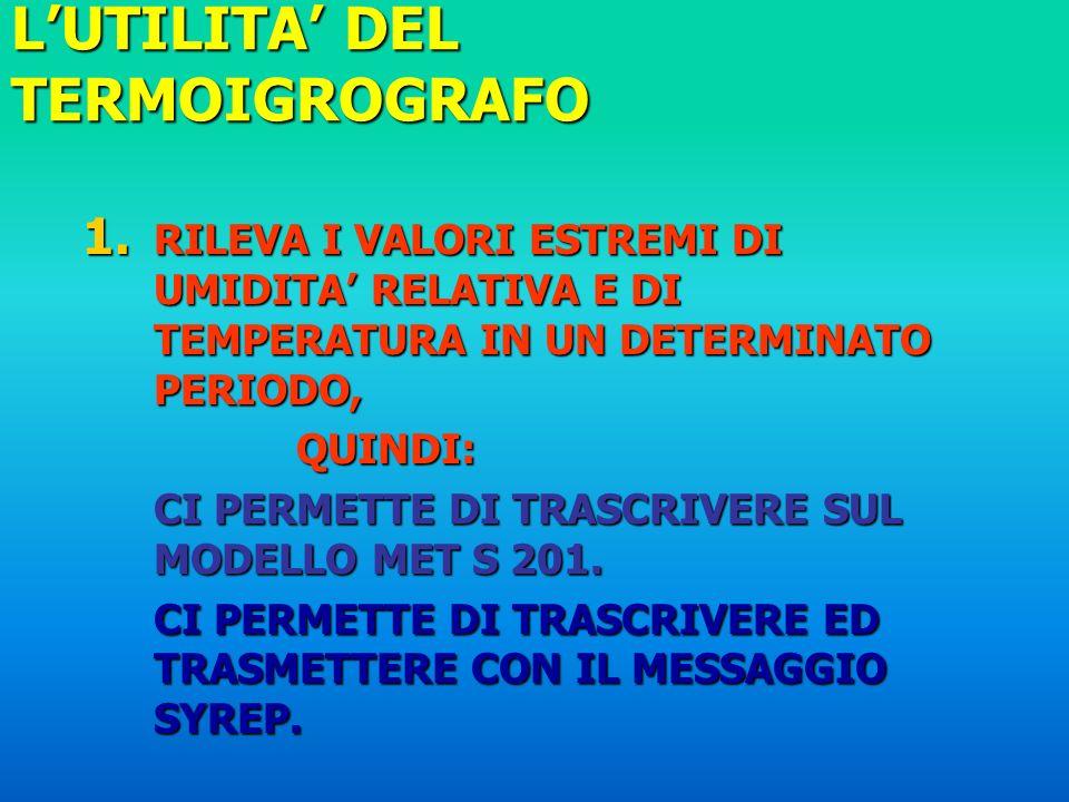 LUTILITA DEL TERMOIGROGRAFO 1.