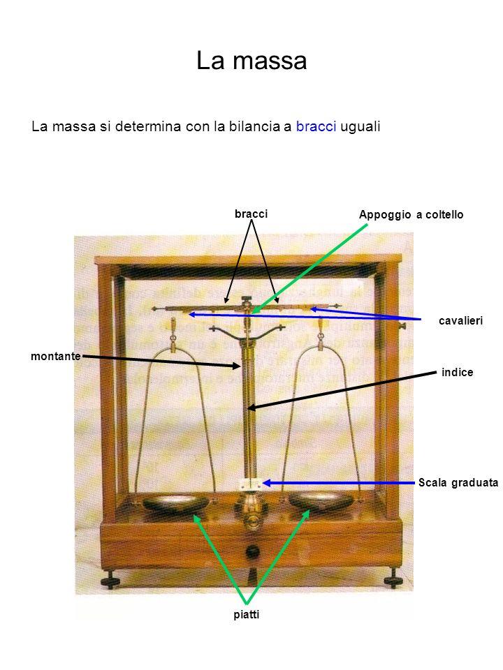 La massa La massa si determina con la bilancia a bracci uguali bracci piatti indice montante Scala graduata Appoggio a coltello cavalieri