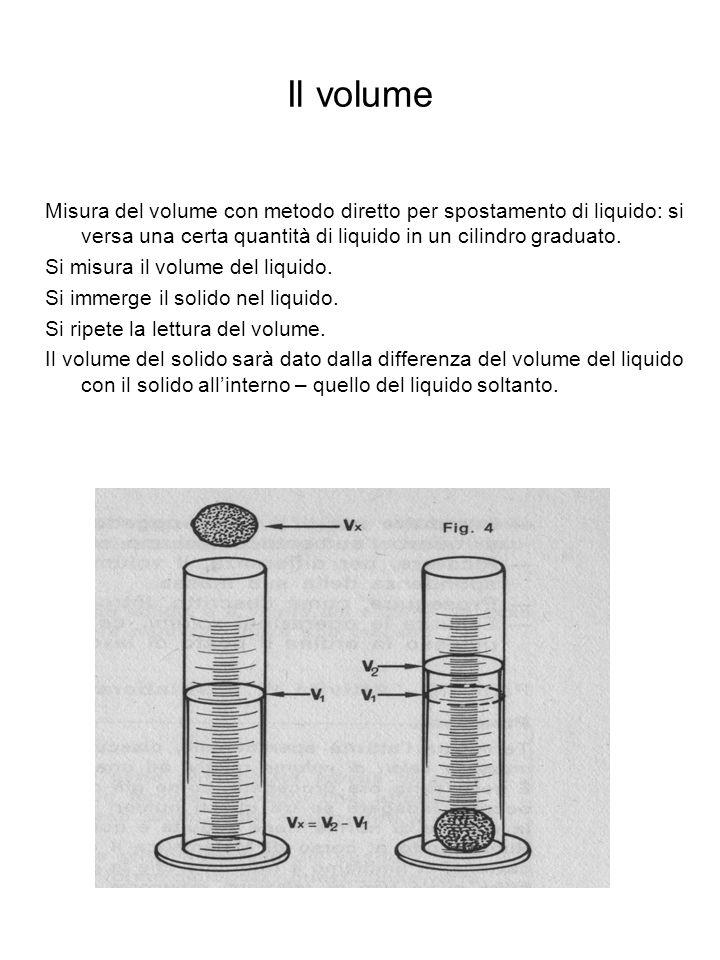 Il volume Misura del volume con metodo diretto per spostamento di liquido: si versa una certa quantità di liquido in un cilindro graduato. Si misura i