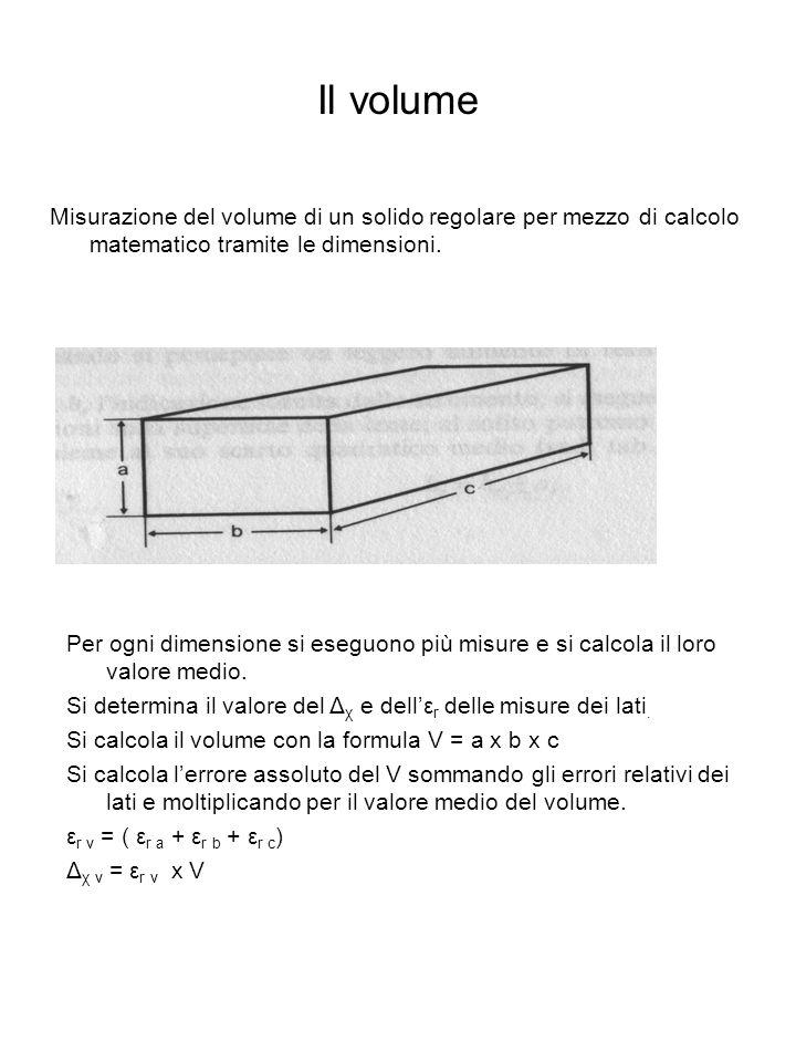 Il volume Misurazione del volume di un solido regolare per mezzo di calcolo matematico tramite le dimensioni. Per ogni dimensione si eseguono più misu
