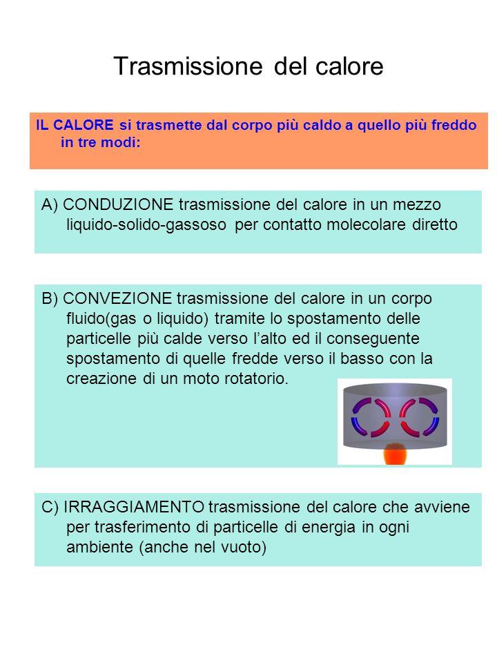 Trasmissione del calore IL CALORE si trasmette dal corpo più caldo a quello più freddo in tre modi: A) CONDUZIONE trasmissione del calore in un mezzo