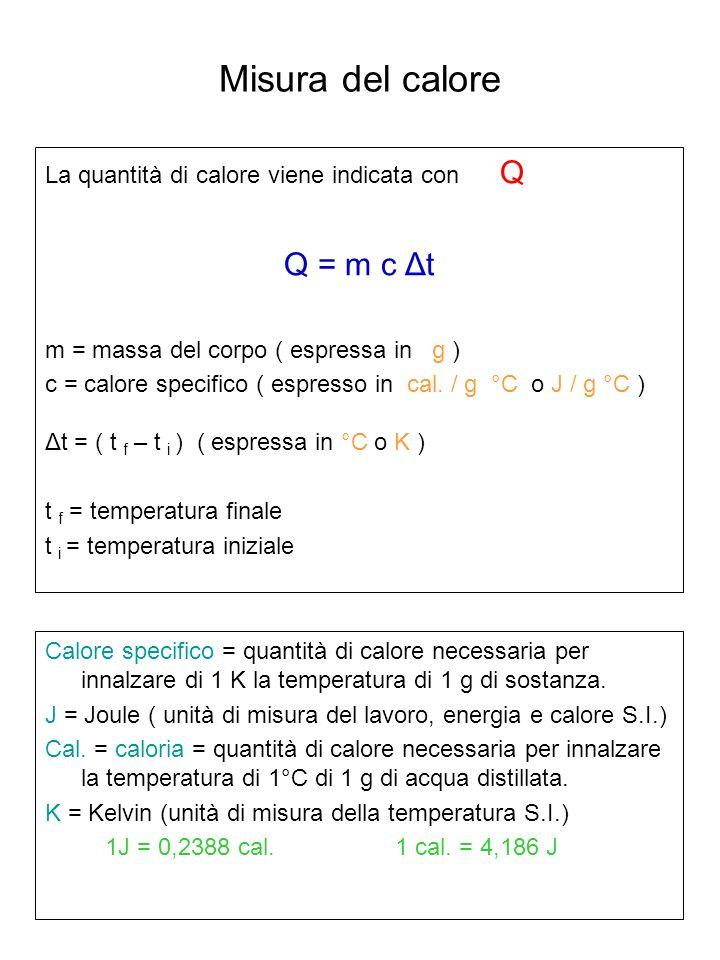 Misura del calore La quantità di calore viene indicata con Q Q = m c Δt m = massa del corpo ( espressa in g ) c = calore specifico ( espresso in cal.
