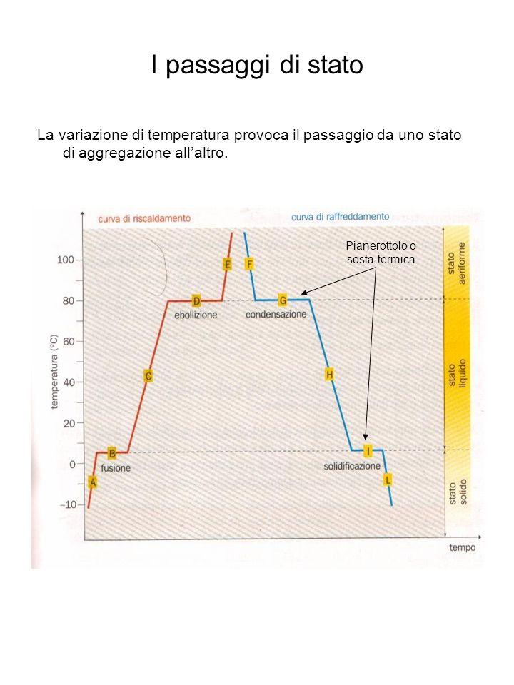 I passaggi di stato La variazione di temperatura provoca il passaggio da uno stato di aggregazione allaltro. Pianerottolo o sosta termica