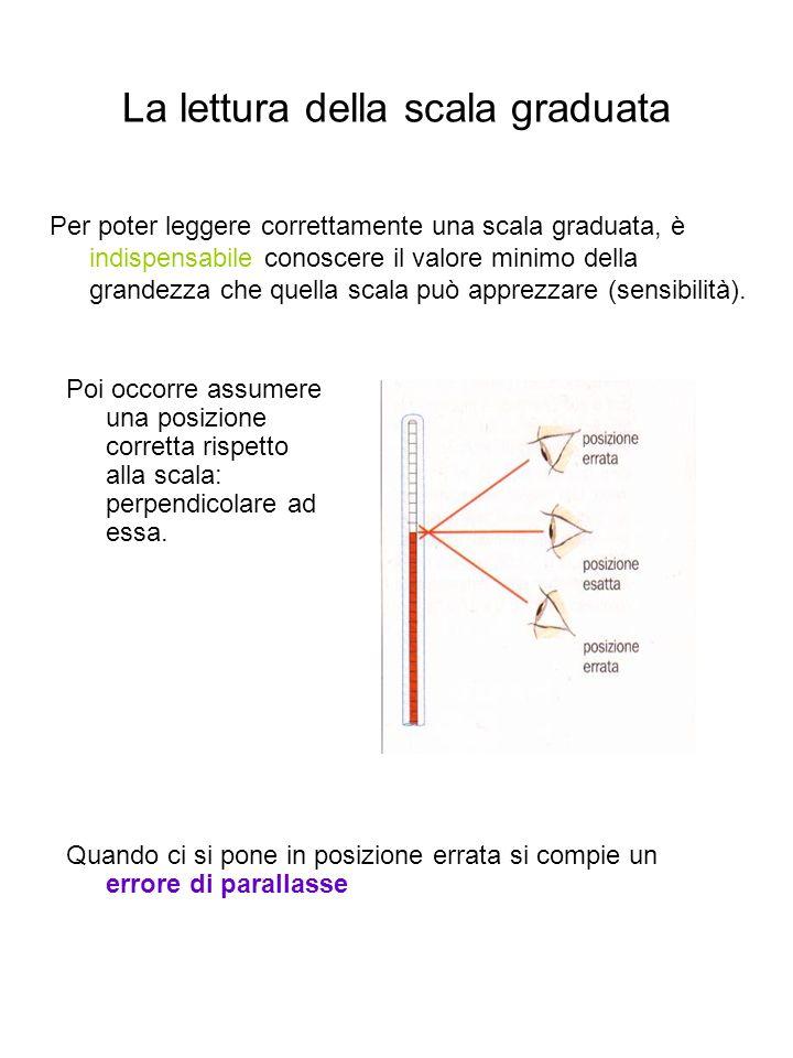 La lettura della scala graduata Per poter leggere correttamente una scala graduata, è indispensabile conoscere il valore minimo della grandezza che qu