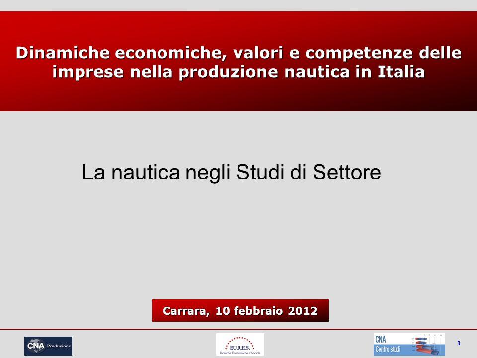 1 Dinamiche economiche, valori e competenze delle imprese nella produzione nautica in Italia Carrara, 10 febbraio 2012 La nautica negli Studi di Settore