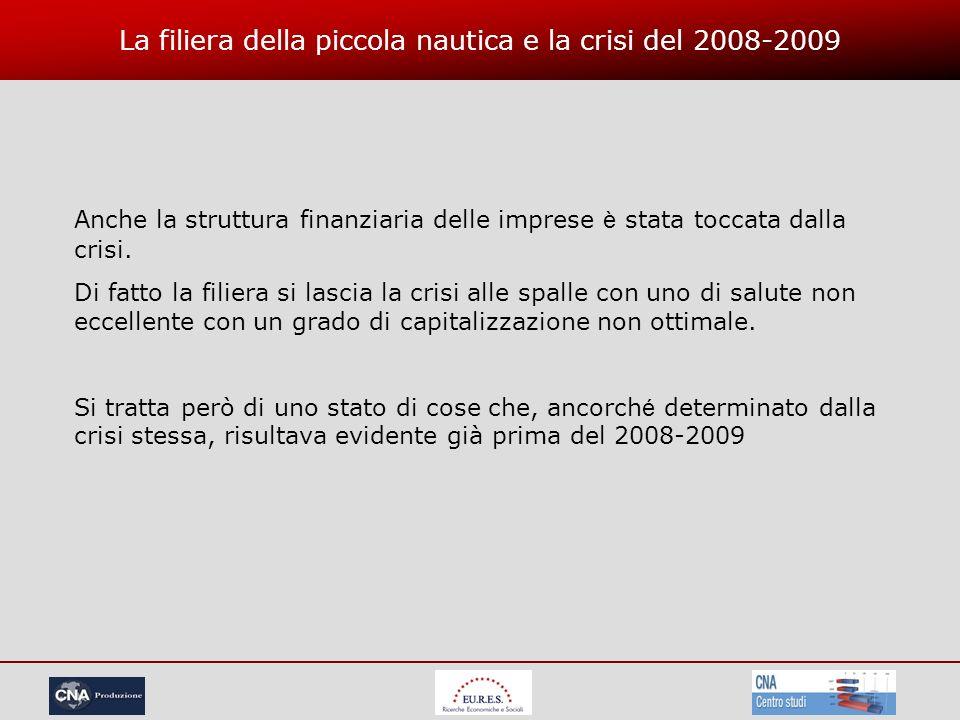 La filiera della piccola nautica e la crisi del 2008-2009 Anche la struttura finanziaria delle imprese è stata toccata dalla crisi.