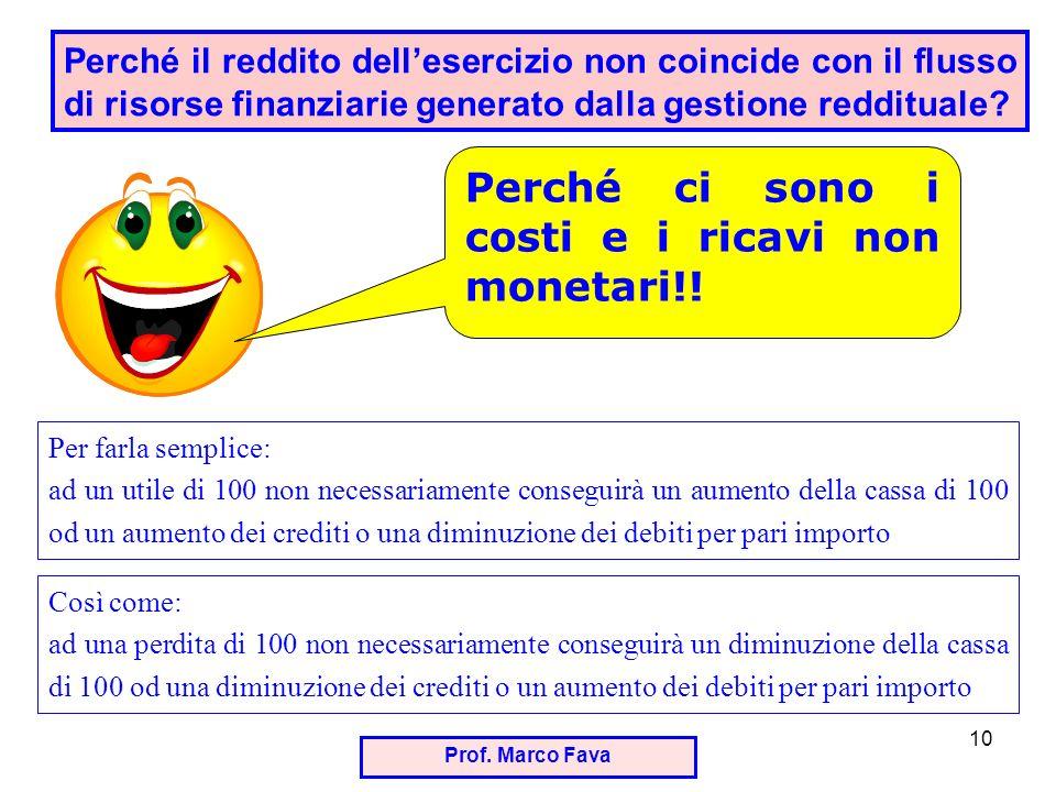 Prof. Marco Fava 10 Perché il reddito dellesercizio non coincide con il flusso di risorse finanziarie generato dalla gestione reddituale? Perché ci so
