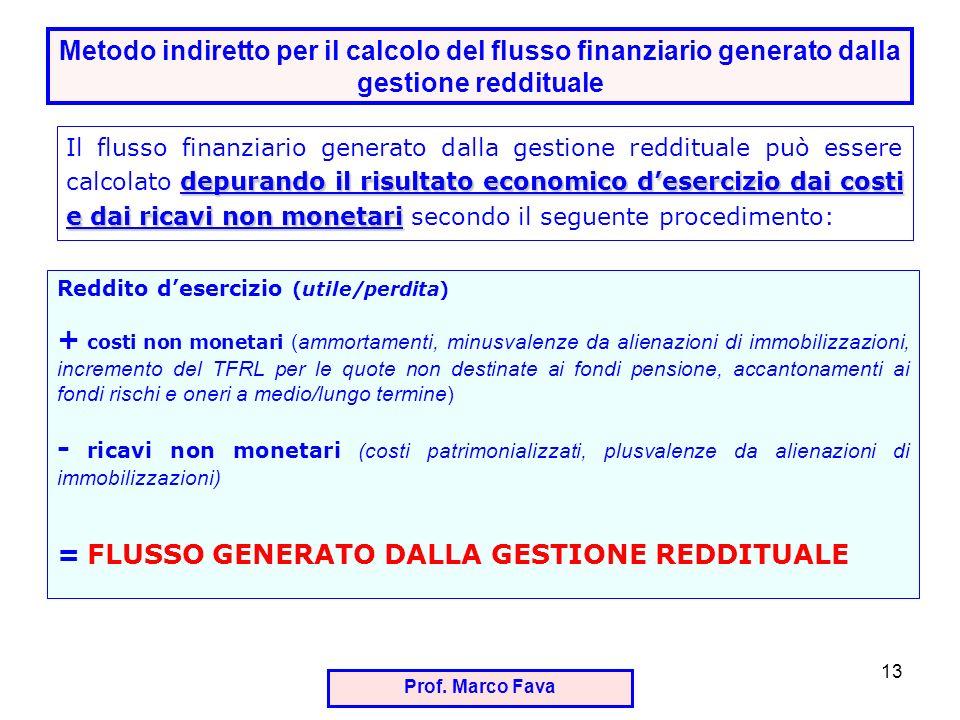 Prof. Marco Fava 13 Metodo indiretto per il calcolo del flusso finanziario generato dalla gestione reddituale depurando il risultato economico deserci