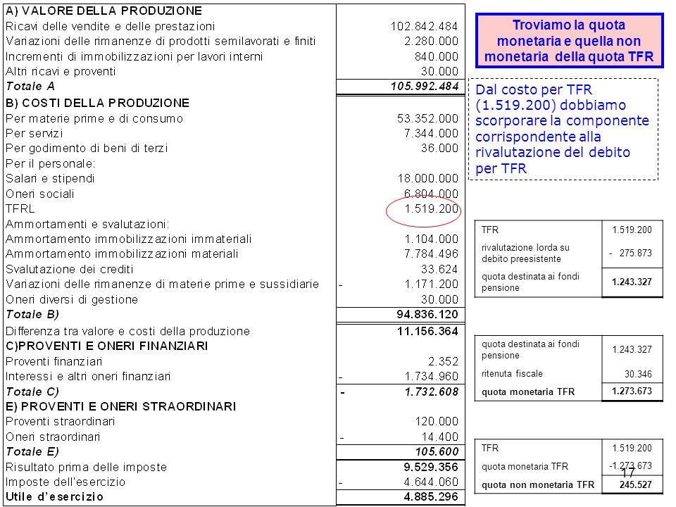 Prof. Marco Fava 17 Troviamo la quota monetaria e quella non monetaria della quota TFR Dal costo per TFR (1.519.200) dobbiamo scorporare la componente