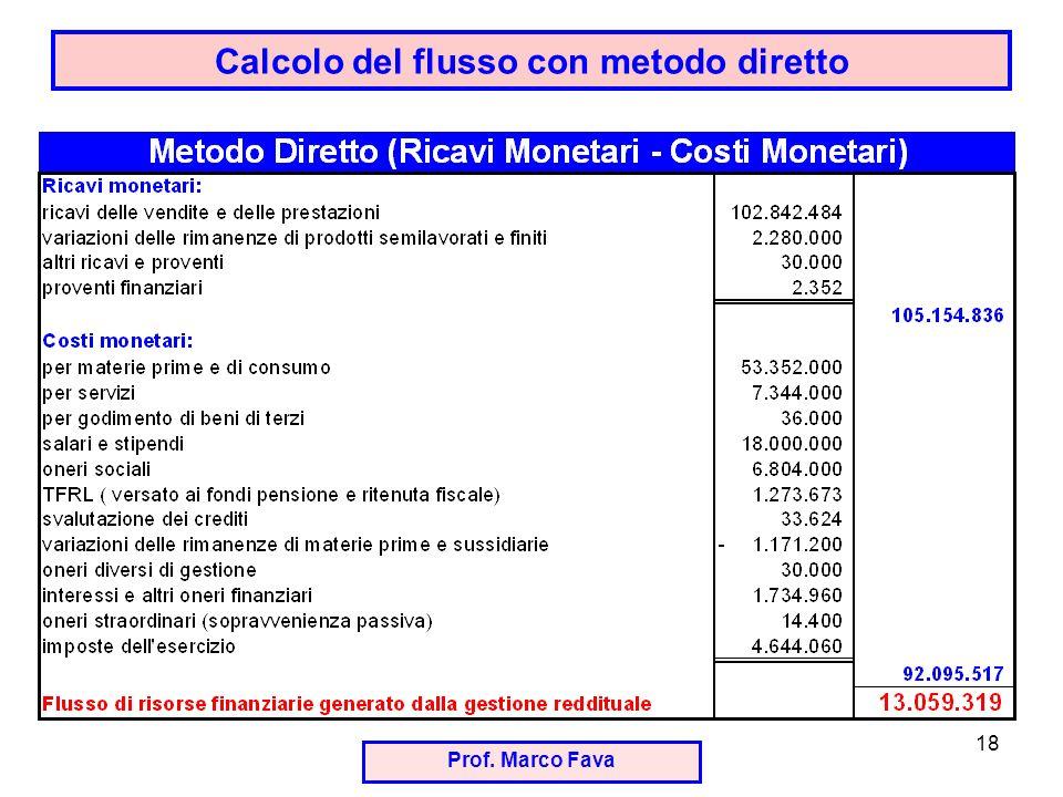 Prof. Marco Fava 18 Calcolo del flusso con metodo diretto