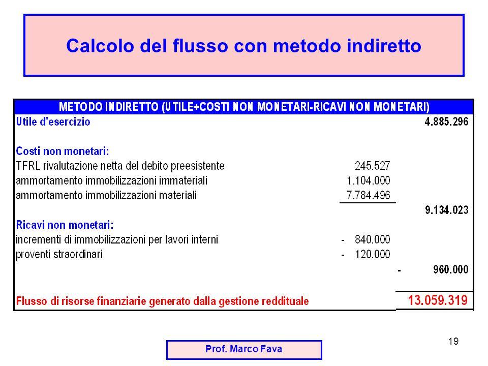 Prof. Marco Fava 19 Calcolo del flusso con metodo indiretto