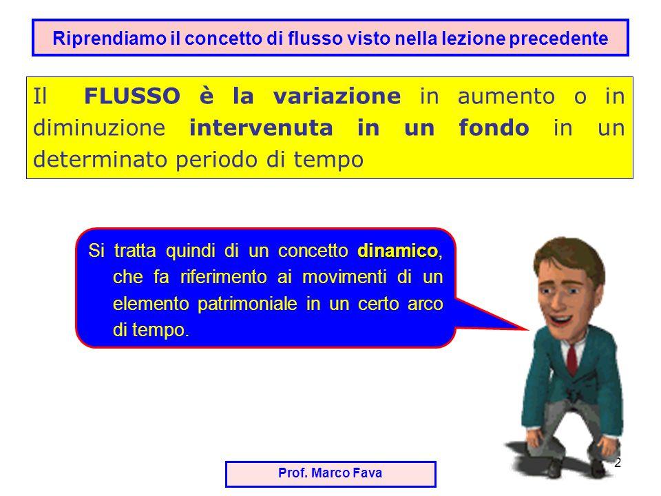 Prof. Marco Fava 2 Riprendiamo il concetto di flusso visto nella lezione precedente Il FLUSSO è la variazione in aumento o in diminuzione intervenuta