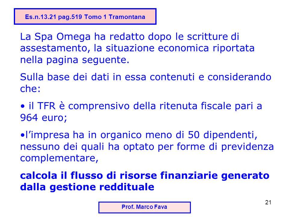 Prof. Marco Fava 21 Es.n.13.21 pag.519 Tomo 1 Tramontana La Spa Omega ha redatto dopo le scritture di assestamento, la situazione economica riportata