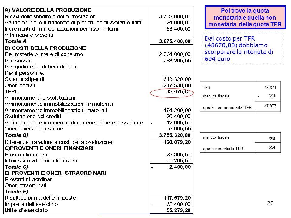 Prof. Marco Fava 26 Poi trovo la quota monetaria e quella non monetaria della quota TFR Dal costo per TFR (48670,80) dobbiamo scorporare la ritenuta d