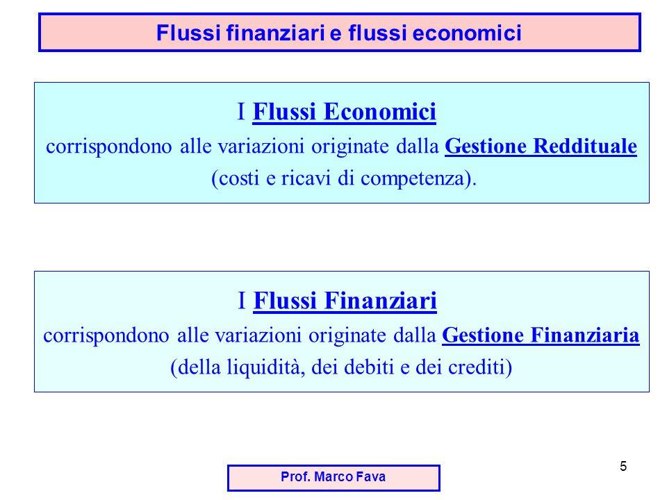 Prof. Marco Fava 5 Flussi finanziari e flussi economici I Flussi Economici corrispondono alle variazioni originate dalla Gestione Reddituale (costi e